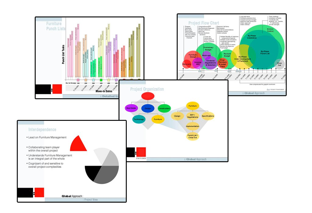 Staffelbach_Verizon Presentation
