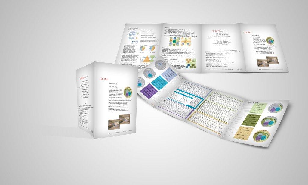 gatefold presentation for design firm
